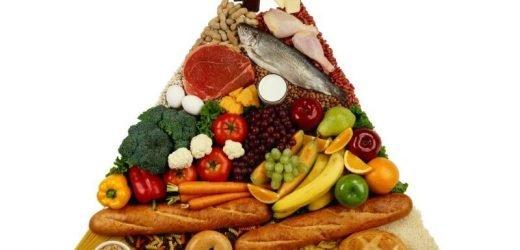 Wie funktioniert Ihre Diät stack up?