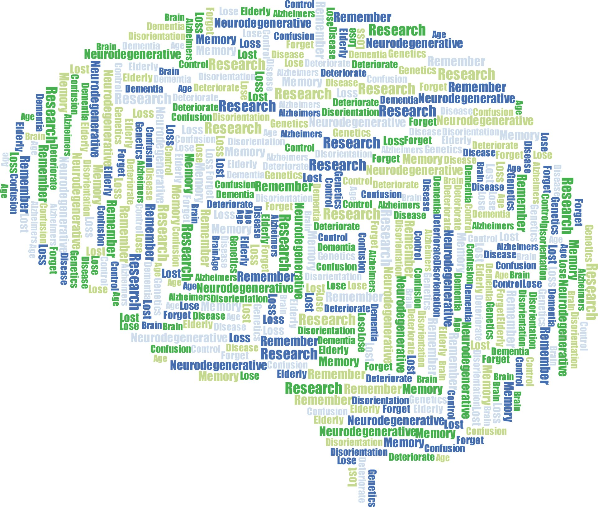 Statine, die nicht in Zusammenhang mit Gedächtnis oder Wahrnehmung Rückgang bei älteren Menschen, kann eine Schutzfunktion bei einigen Patienten