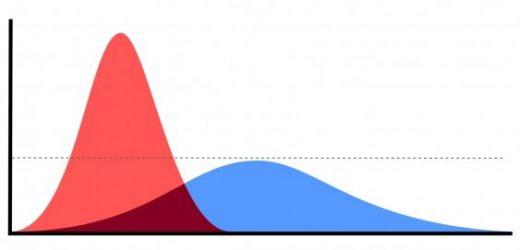 Wir können 'schrumpfen' der COVID-19-Kurve, anstatt nur glätten Sie es