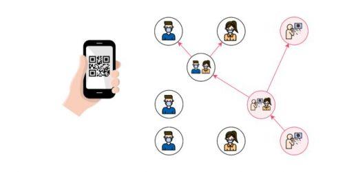 UCI-team entwickelt smartphone-Anwendung für coronavirus-Kontakt-Ablaufverfolgung