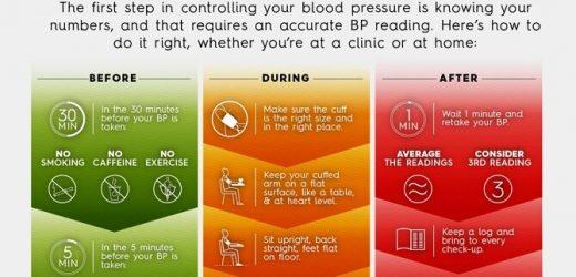 Präzise Messung des Blutdrucks zu Hause