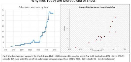 Angst vor Nadeln könnte eine Hürde zu COVID-19 Impfung, aber hier sind Möglichkeiten, Sie zu überwinden